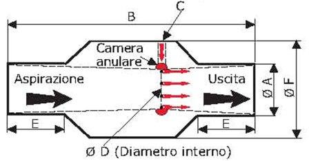涡流热效应演示的电路图